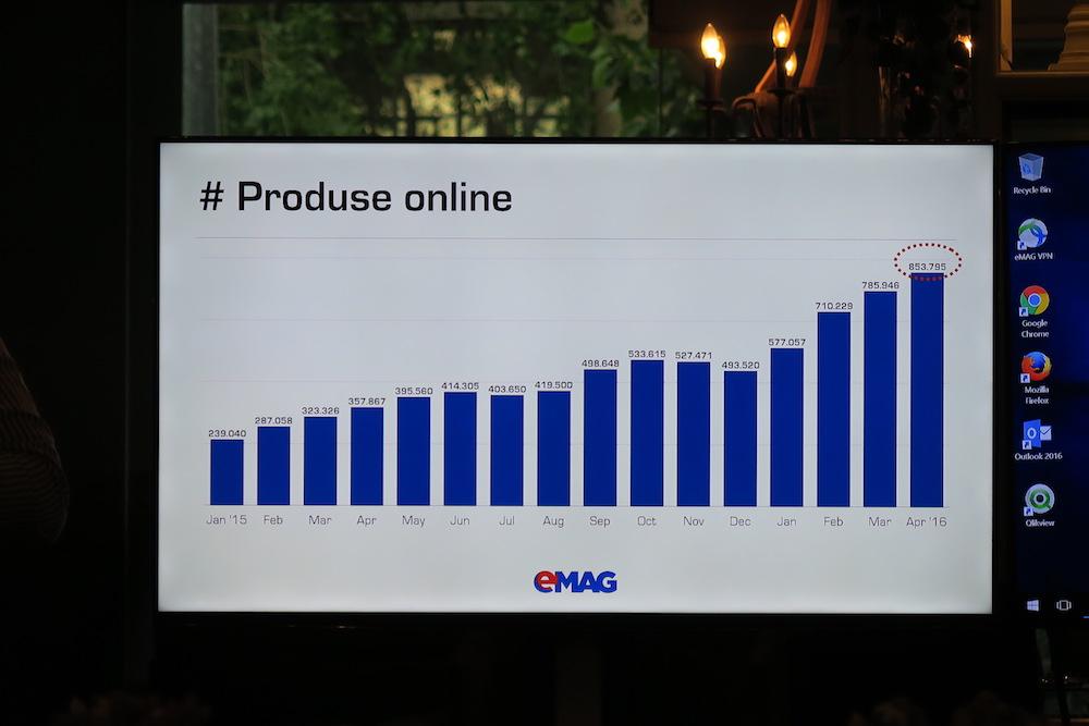 produse-online-emag