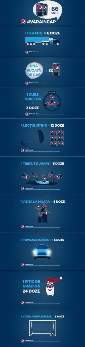 infographic ia-ti vara-n cap